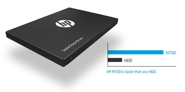Ổ cứng SSD 120GB HP M700 2.5-Inch SATA III 10