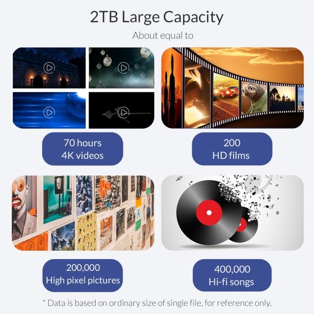 Box chuyển M2 Sata sang USB 3.0 ORICO M2G-U3 - Biến SSD M.2 thành ổ cứng di động 7
