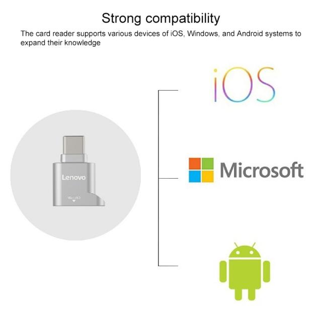 Đầu chuyển thẻ nhớ MicroSD sang USB Type C Lenovo D201 (MicroSD to USB OTG Type-C) 7