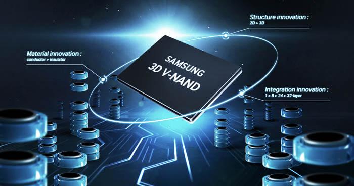 SSD Samsung 860 EVO Front
