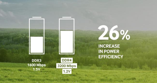 Samsung-4GB-2666